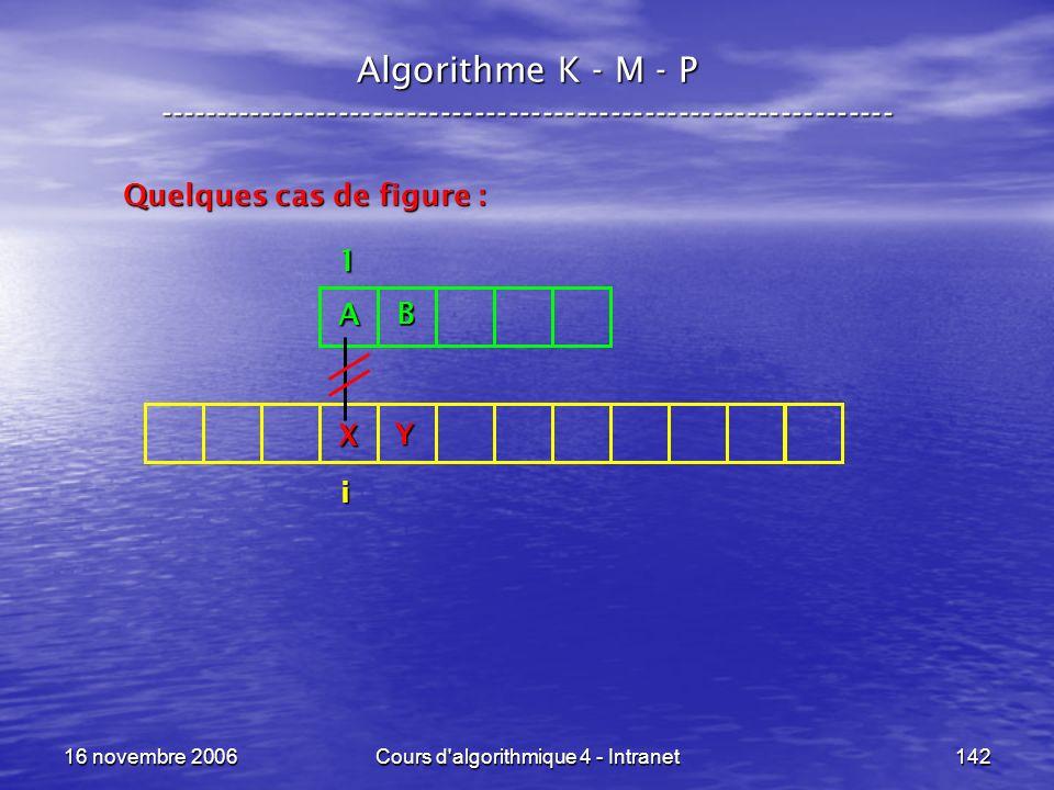 16 novembre 2006Cours d'algorithmique 4 - Intranet142 Algorithme K - M - P ----------------------------------------------------------------- Quelques