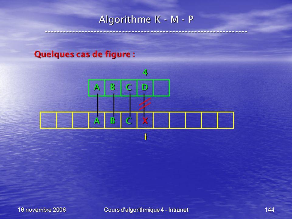 16 novembre 2006Cours d'algorithmique 4 - Intranet144 Algorithme K - M - P ----------------------------------------------------------------- Quelques