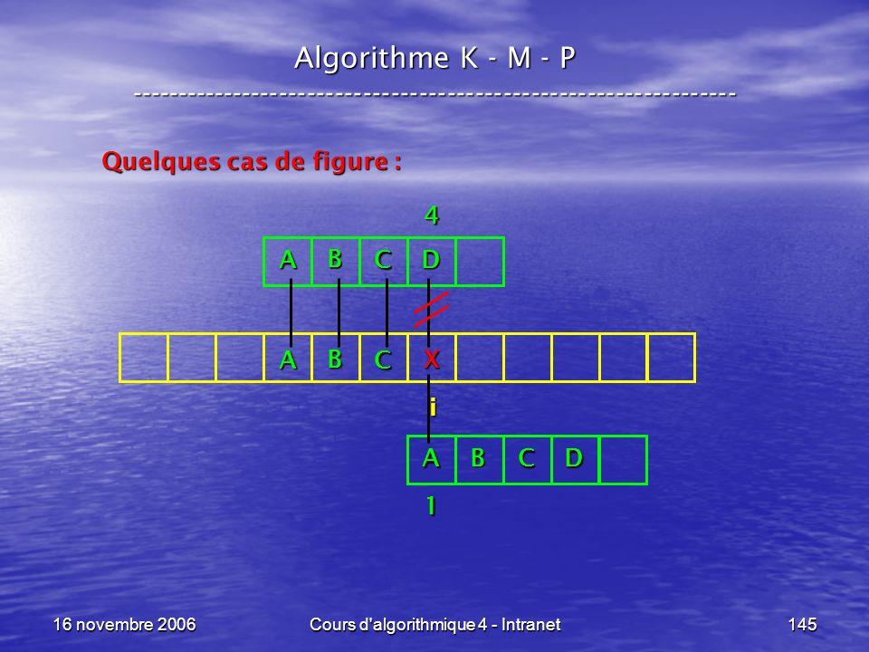 16 novembre 2006Cours d'algorithmique 4 - Intranet145 Algorithme K - M - P ----------------------------------------------------------------- Quelques