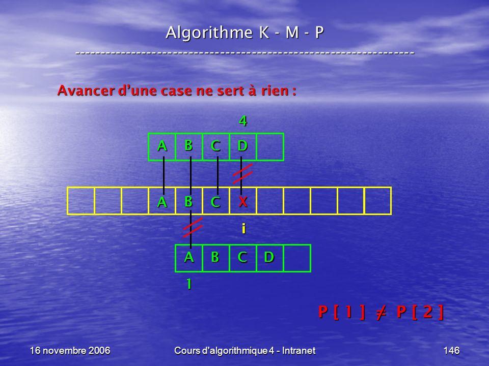 16 novembre 2006Cours d'algorithmique 4 - Intranet146 Algorithme K - M - P ----------------------------------------------------------------- Avancer d