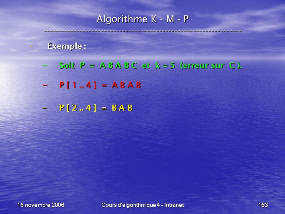 16 novembre 2006Cours d'algorithmique 4 - Intranet163 Algorithme K - M - P ----------------------------------------------------------------- Exemple :