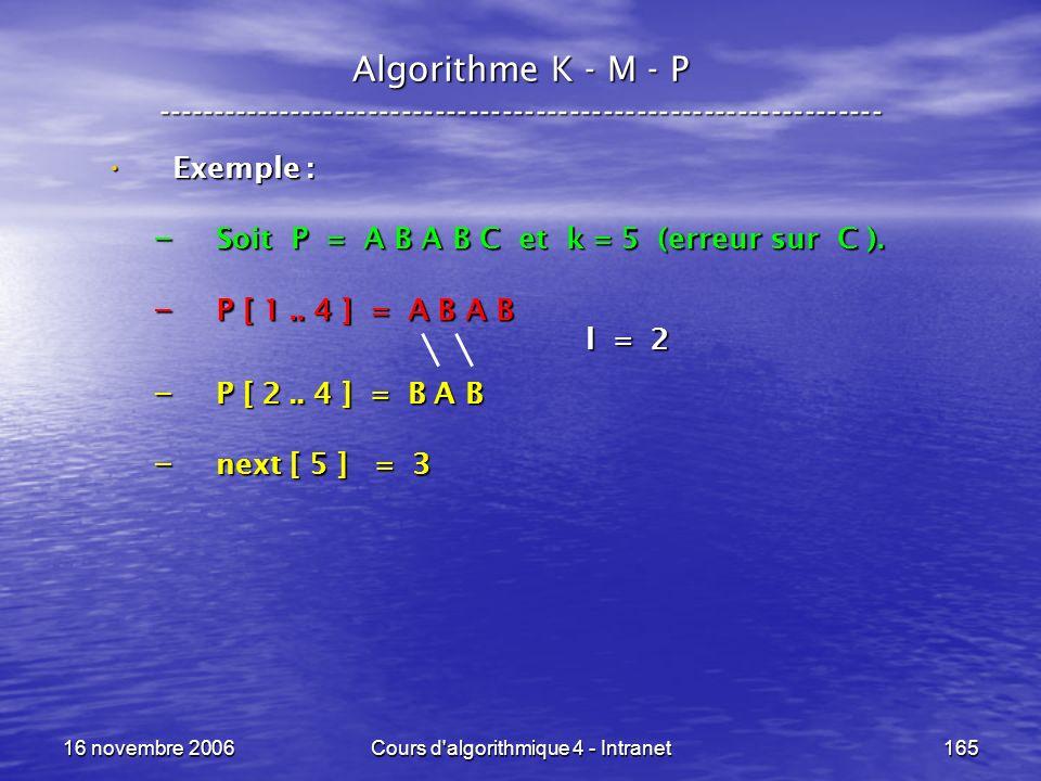 16 novembre 2006Cours d'algorithmique 4 - Intranet165 Algorithme K - M - P ----------------------------------------------------------------- Exemple :
