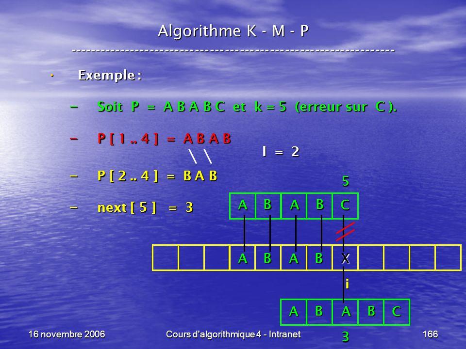 16 novembre 2006Cours d'algorithmique 4 - Intranet166 Algorithme K - M - P ----------------------------------------------------------------- Exemple :