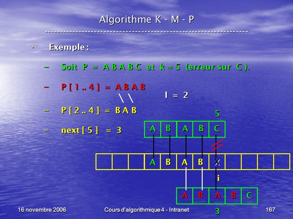 16 novembre 2006Cours d'algorithmique 4 - Intranet167 Algorithme K - M - P ----------------------------------------------------------------- Exemple :