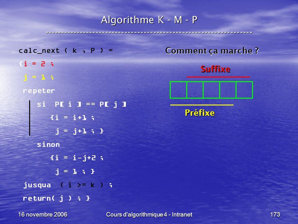 16 novembre 2006Cours d'algorithmique 4 - Intranet173 Algorithme K - M - P ----------------------------------------------------------------- calc_next