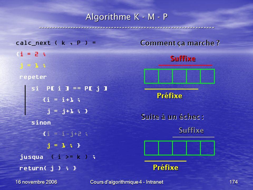 16 novembre 2006Cours d'algorithmique 4 - Intranet174 Algorithme K - M - P ----------------------------------------------------------------- calc_next