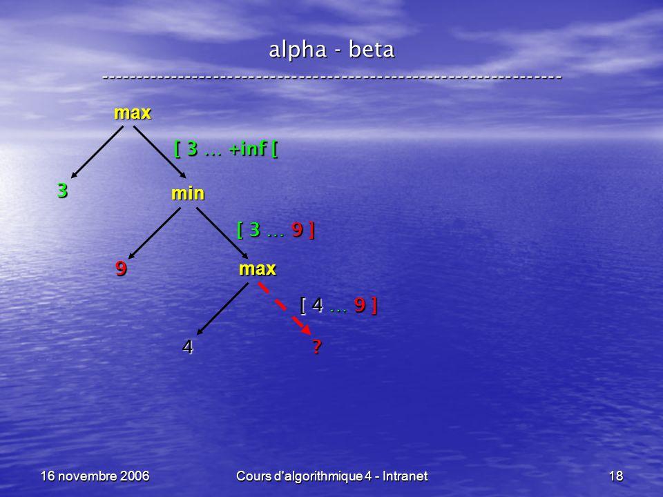 16 novembre 2006Cours d'algorithmique 4 - Intranet18 alpha - beta ----------------------------------------------------------------- max [ 3 … +inf [ m
