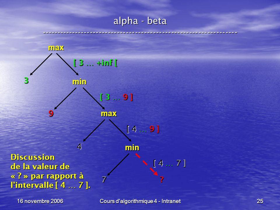 16 novembre 2006Cours d'algorithmique 4 - Intranet25 alpha - beta ----------------------------------------------------------------- max [ 3 … +inf [ m