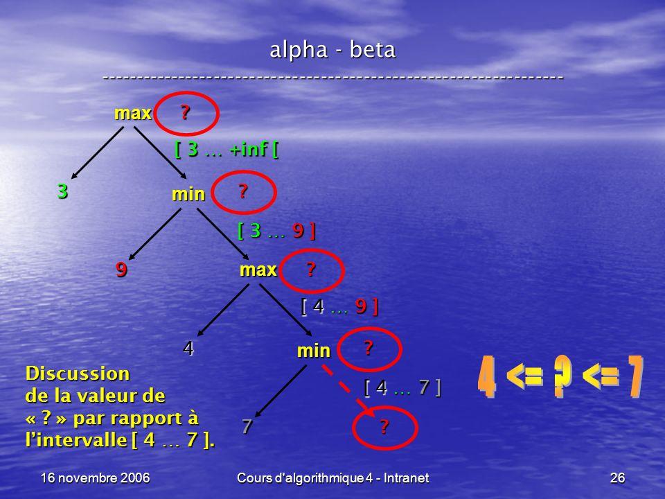 16 novembre 2006Cours d'algorithmique 4 - Intranet26 alpha - beta ----------------------------------------------------------------- max [ 3 … +inf [ m
