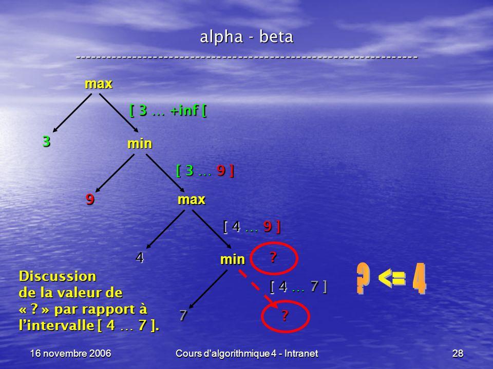 16 novembre 2006Cours d'algorithmique 4 - Intranet28 alpha - beta ----------------------------------------------------------------- max [ 3 … +inf [ m