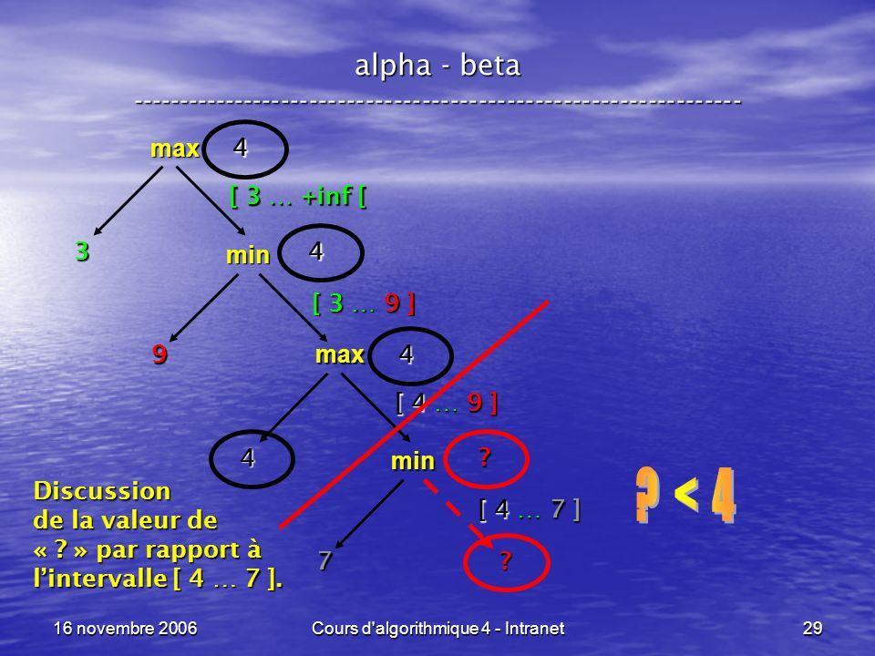16 novembre 2006Cours d'algorithmique 4 - Intranet29 alpha - beta ----------------------------------------------------------------- max [ 3 … +inf [ m