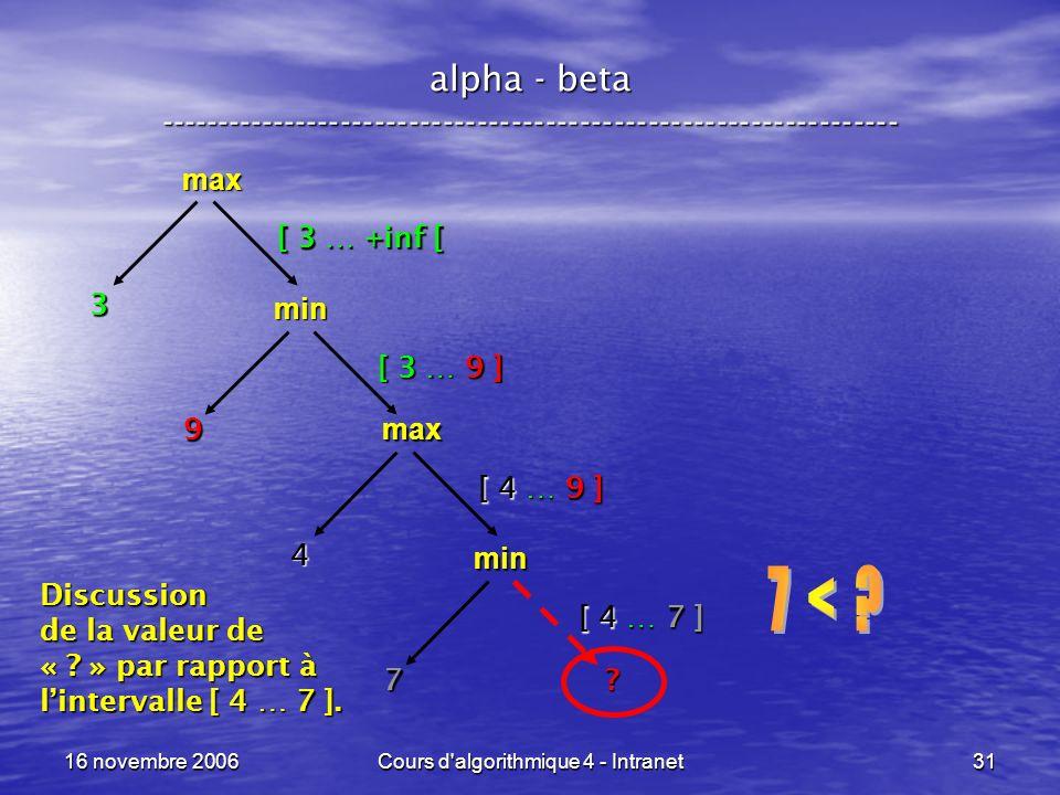 16 novembre 2006Cours d'algorithmique 4 - Intranet31 alpha - beta ----------------------------------------------------------------- max [ 3 … +inf [ m
