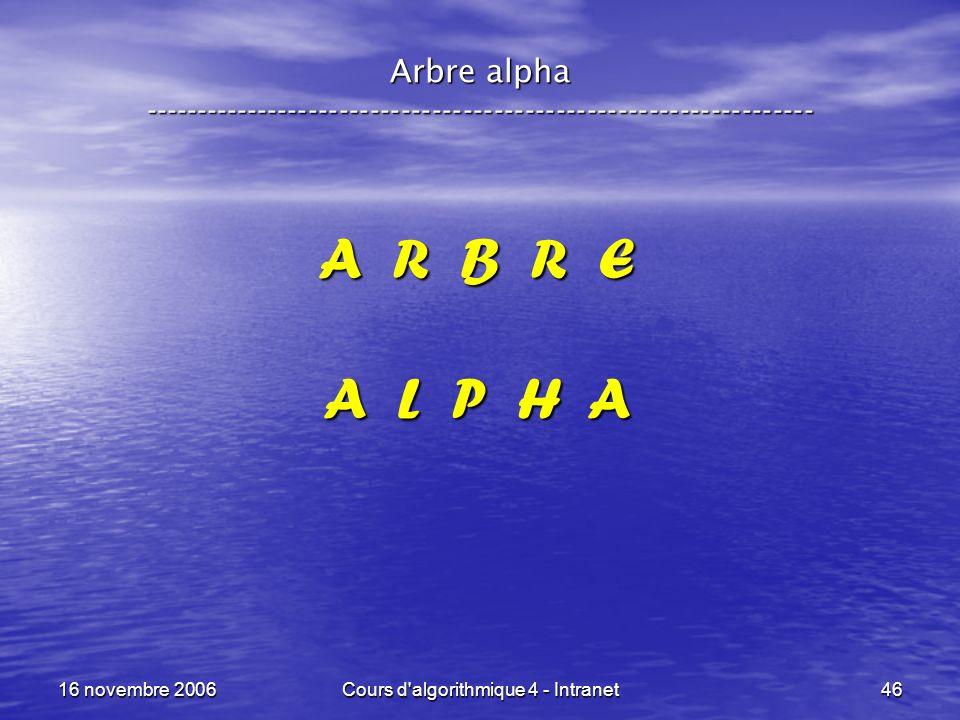 16 novembre 2006Cours d'algorithmique 4 - Intranet46 A R B R E A L P H A Arbre alpha -----------------------------------------------------------------