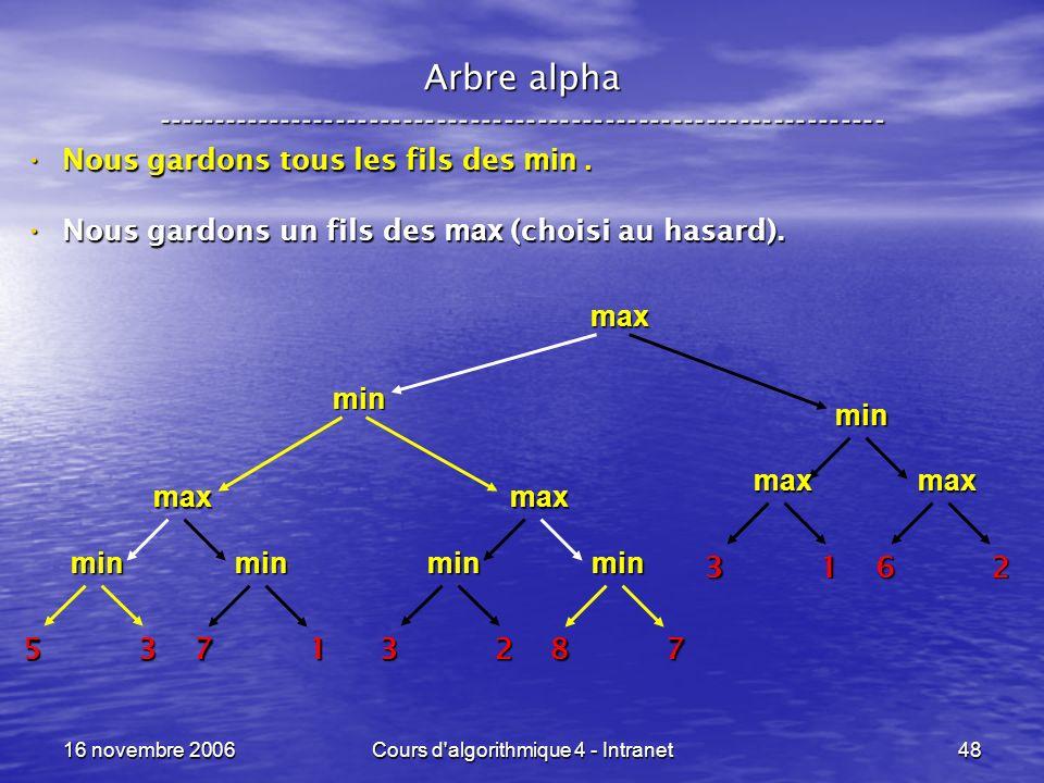 16 novembre 2006Cours d'algorithmique 4 - Intranet48 Arbre alpha ----------------------------------------------------------------- max min 3 min 278 m