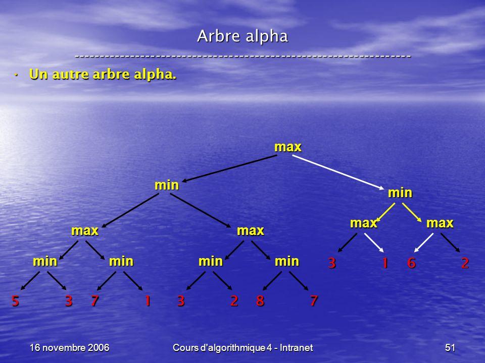16 novembre 2006Cours d'algorithmique 4 - Intranet51 Arbre alpha ----------------------------------------------------------------- max min 3 min 278 m