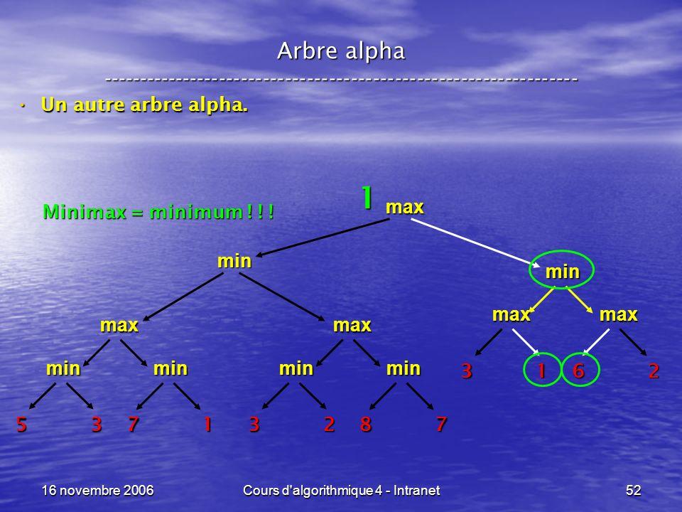 16 novembre 2006Cours d'algorithmique 4 - Intranet52 Arbre alpha ----------------------------------------------------------------- max min 3 min 278 m