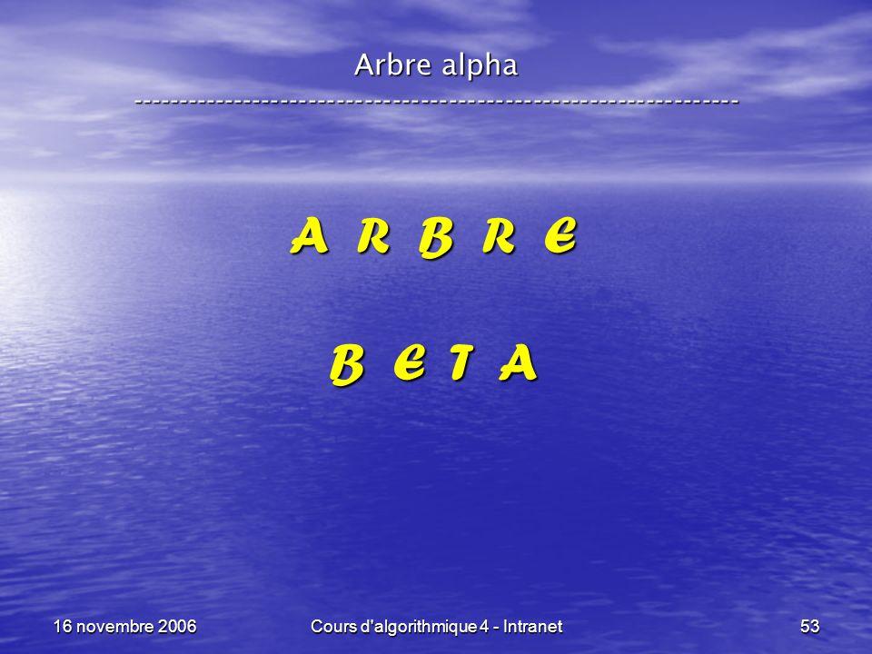16 novembre 2006Cours d'algorithmique 4 - Intranet53 A R B R E B E T A Arbre alpha -----------------------------------------------------------------