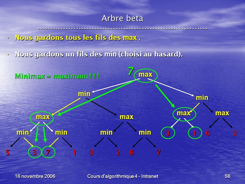 16 novembre 2006Cours d'algorithmique 4 - Intranet56 Arbre beta ----------------------------------------------------------------- max min 3 min 278 ma
