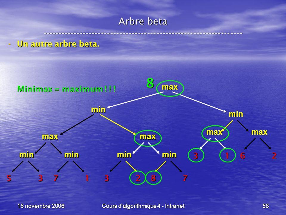 16 novembre 2006Cours d'algorithmique 4 - Intranet58 Arbre beta ----------------------------------------------------------------- max min 3 min 278 ma