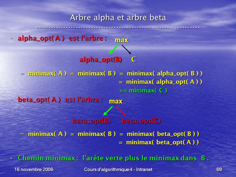 16 novembre 2006Cours d'algorithmique 4 - Intranet69 Arbre alpha et arbre beta ----------------------------------------------------------------- alpha