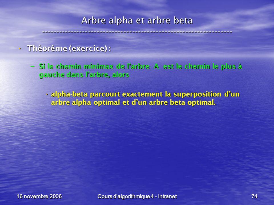16 novembre 2006Cours d'algorithmique 4 - Intranet74 Arbre alpha et arbre beta ----------------------------------------------------------------- Théor