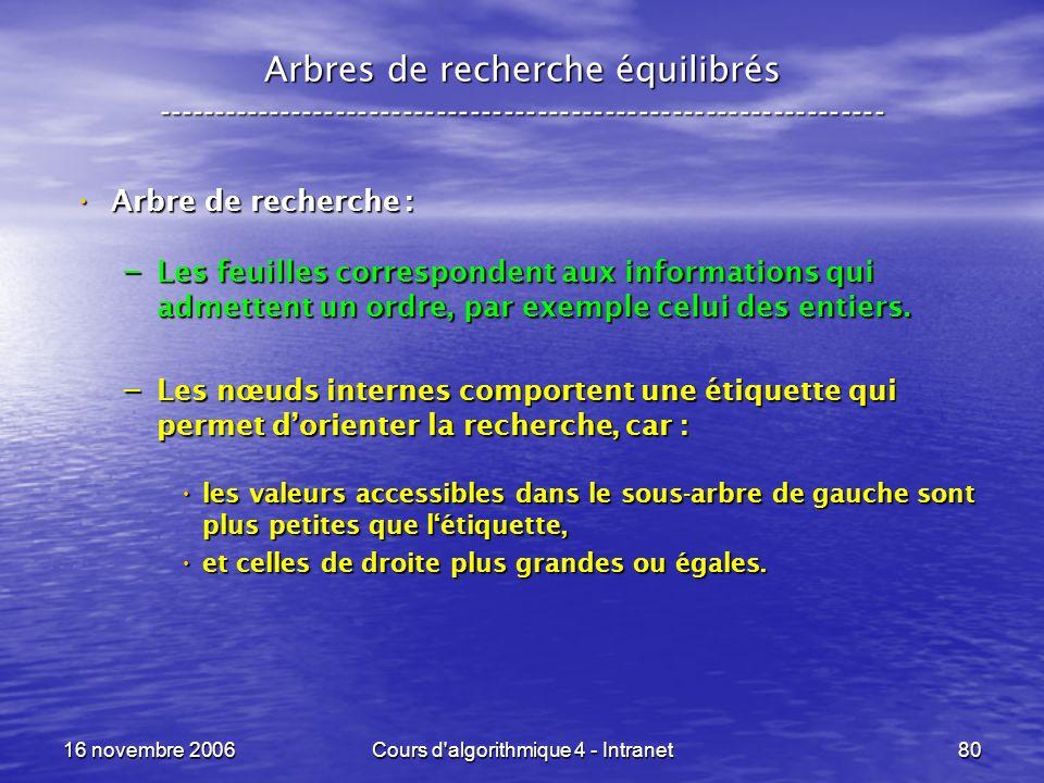 16 novembre 2006Cours d'algorithmique 4 - Intranet80 Arbres de recherche équilibrés -----------------------------------------------------------------