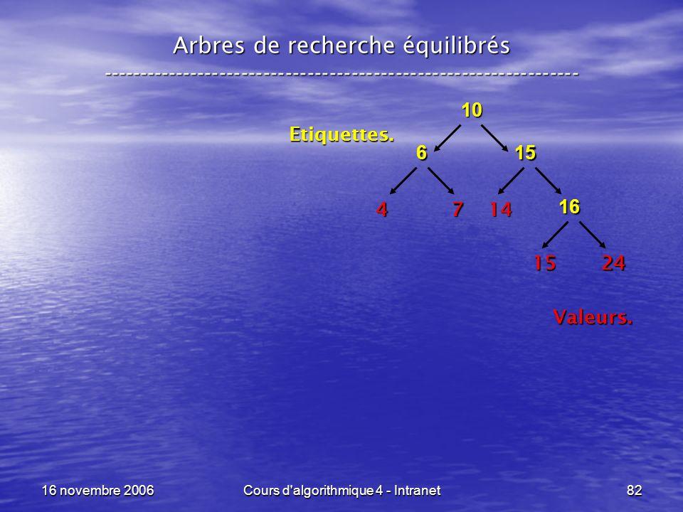 16 novembre 2006Cours d'algorithmique 4 - Intranet82 Arbres de recherche équilibrés -----------------------------------------------------------------