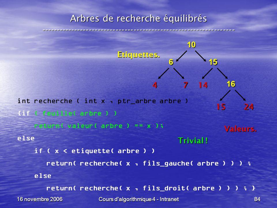 16 novembre 2006Cours d'algorithmique 4 - Intranet84 Arbres de recherche équilibrés -----------------------------------------------------------------