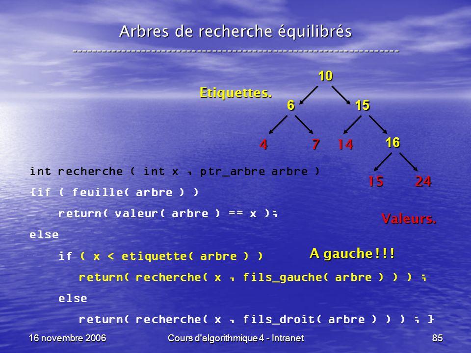 16 novembre 2006Cours d'algorithmique 4 - Intranet85 Arbres de recherche équilibrés -----------------------------------------------------------------