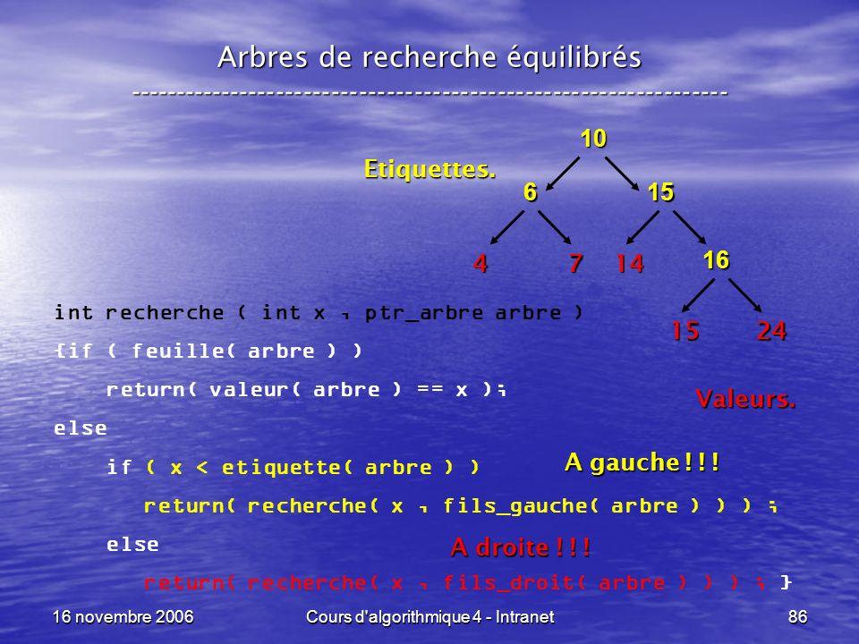16 novembre 2006Cours d'algorithmique 4 - Intranet86 Arbres de recherche équilibrés -----------------------------------------------------------------