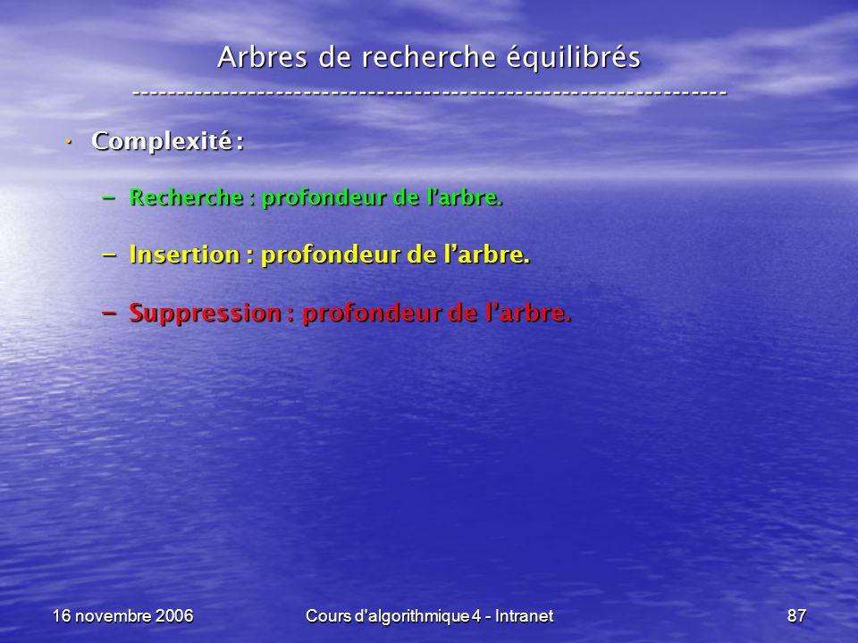 16 novembre 2006Cours d'algorithmique 4 - Intranet87 Arbres de recherche équilibrés -----------------------------------------------------------------