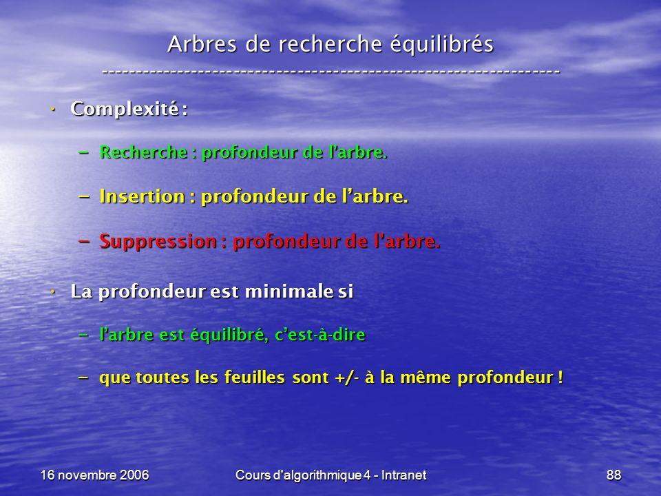 16 novembre 2006Cours d'algorithmique 4 - Intranet88 Arbres de recherche équilibrés -----------------------------------------------------------------