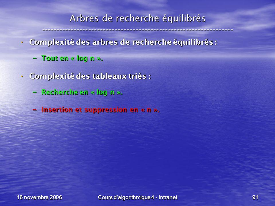16 novembre 2006Cours d'algorithmique 4 - Intranet91 Arbres de recherche équilibrés -----------------------------------------------------------------