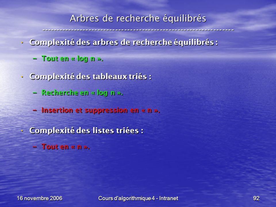 16 novembre 2006Cours d'algorithmique 4 - Intranet92 Arbres de recherche équilibrés -----------------------------------------------------------------