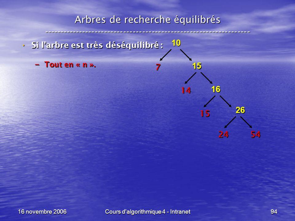 16 novembre 2006Cours d'algorithmique 4 - Intranet94 Arbres de recherche équilibrés -----------------------------------------------------------------