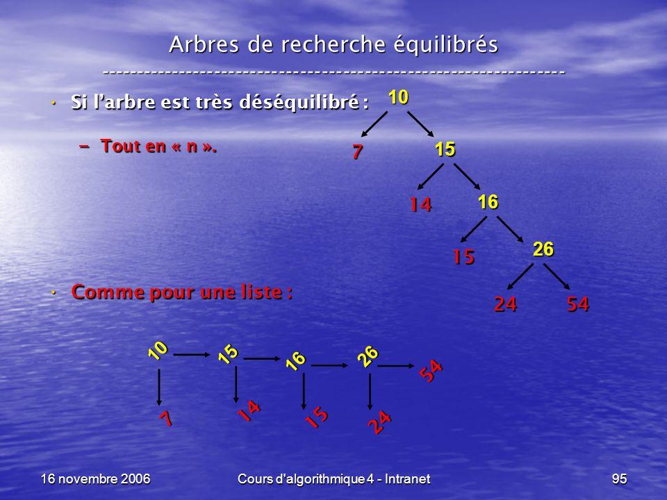 16 novembre 2006Cours d'algorithmique 4 - Intranet95 Arbres de recherche équilibrés -----------------------------------------------------------------