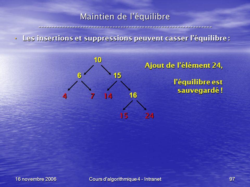 16 novembre 2006Cours d'algorithmique 4 - Intranet97 Maintien de léquilibre ----------------------------------------------------------------- Les inse