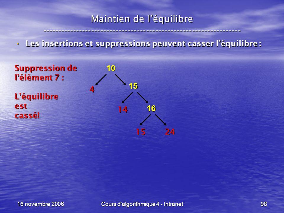 16 novembre 2006Cours d'algorithmique 4 - Intranet98 Maintien de léquilibre ----------------------------------------------------------------- Les inse