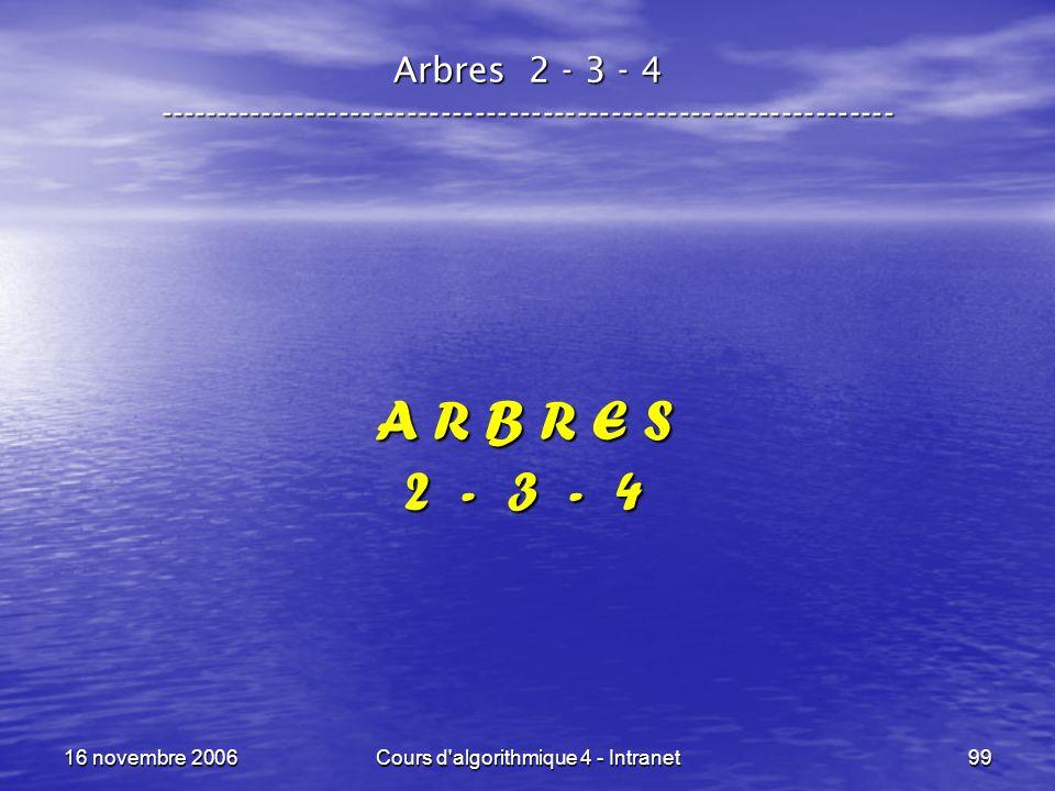 16 novembre 2006Cours d'algorithmique 4 - Intranet99 A R B R E S 2 - 3 - 4 Arbres 2 - 3 - 4 ----------------------------------------------------------