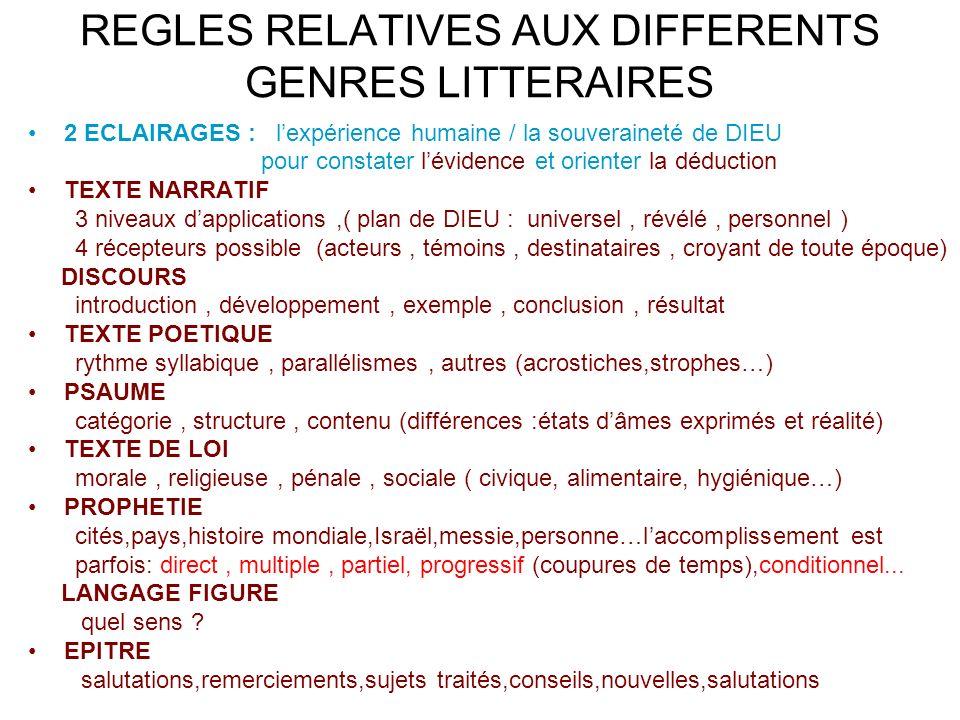 REGLES RELATIVES AUX DIFFERENTS GENRES LITTERAIRES 2 ECLAIRAGES : lexpérience humaine / la souveraineté de DIEU pour constater lévidence et orienter l