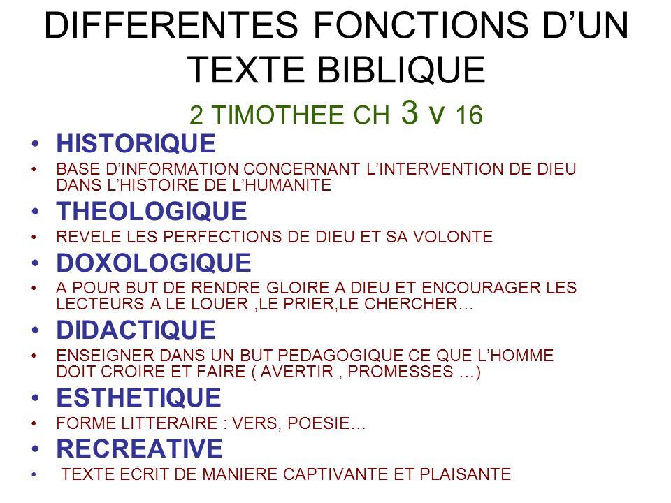 DIFFERENTES FONCTIONS DUN TEXTE BIBLIQUE 2 TIMOTHEE CH 3 v 16 HISTORIQUE BASE DINFORMATION CONCERNANT LINTERVENTION DE DIEU DANS LHISTOIRE DE LHUMANIT
