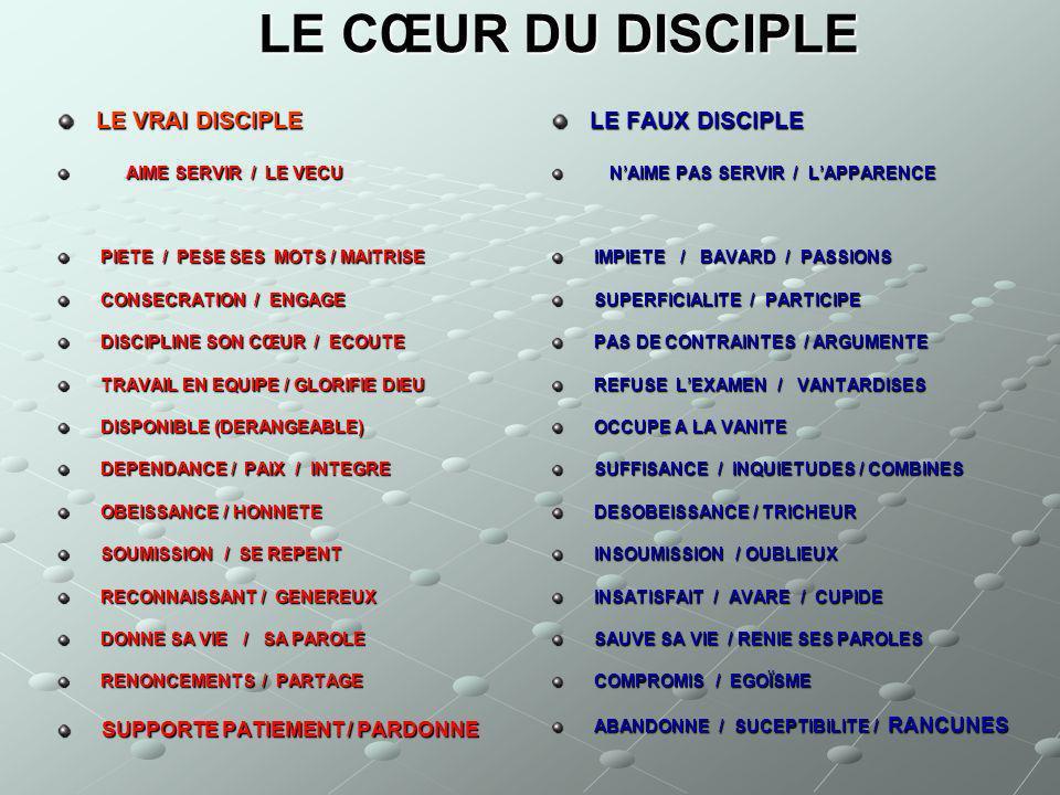 LE CŒUR DU DISCIPLE LE VRAI DISCIPLE AIME SERVIR / LE VECU AIME SERVIR / LE VECU PIETE / PESE SES MOTS / MAITRISE PIETE / PESE SES MOTS / MAITRISE CON