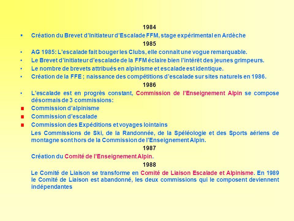 1984 Création du Brevet dInitiateur dEscalade FFM, stage expérimental en Ardèche 1985 AG 1985: Lescalade fait bouger les Clubs, elle connaît une vogue