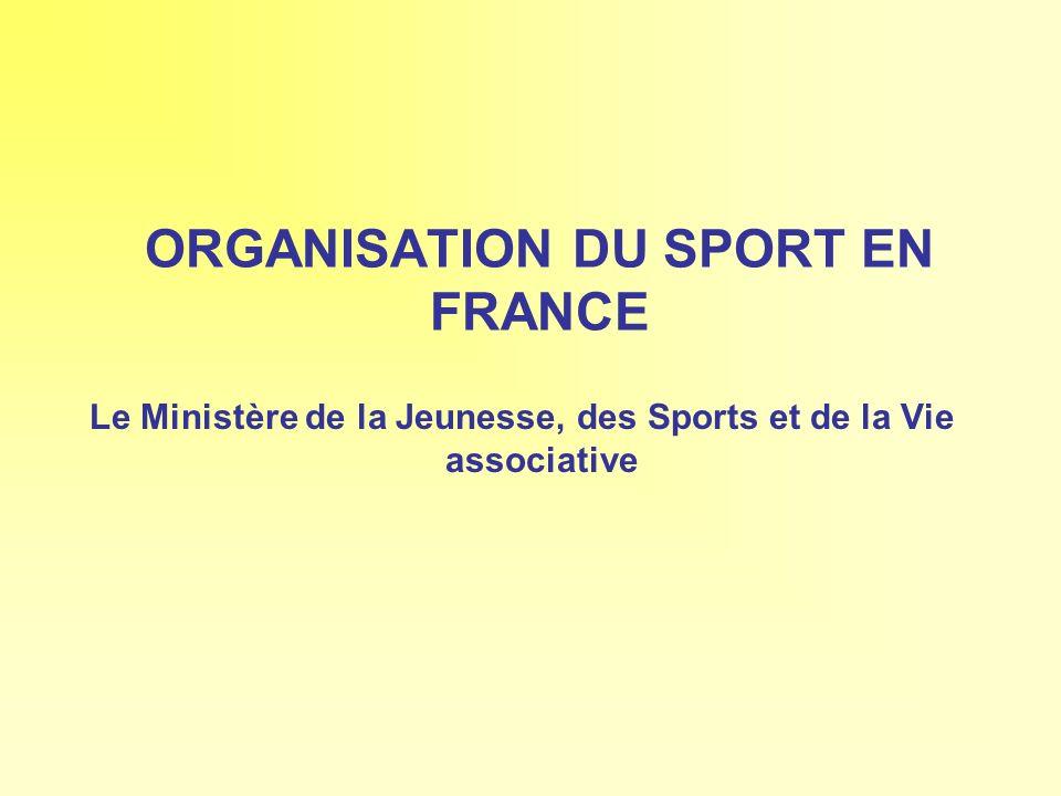 ORGANISATION DU SPORT EN FRANCE Le Ministère de la Jeunesse, des Sports et de la Vie associative