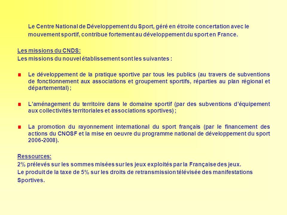 Le Centre National de Développement du Sport, géré en étroite concertation avec le mouvement sportif, contribue fortement au développement du sport en