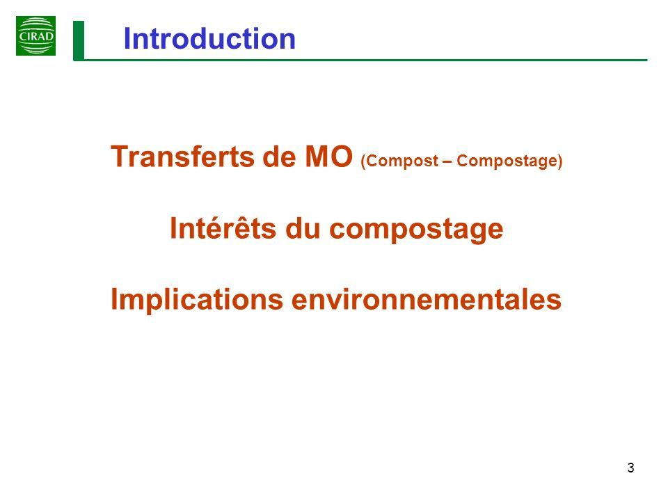4 systèmes délevage aliments systèmes de cultures fertilisants effluents pollution pertes de fertilité des sols lessivage érosion demande offre TRANSFERTS Problématique du transfert de MO N C Compostage et environnement