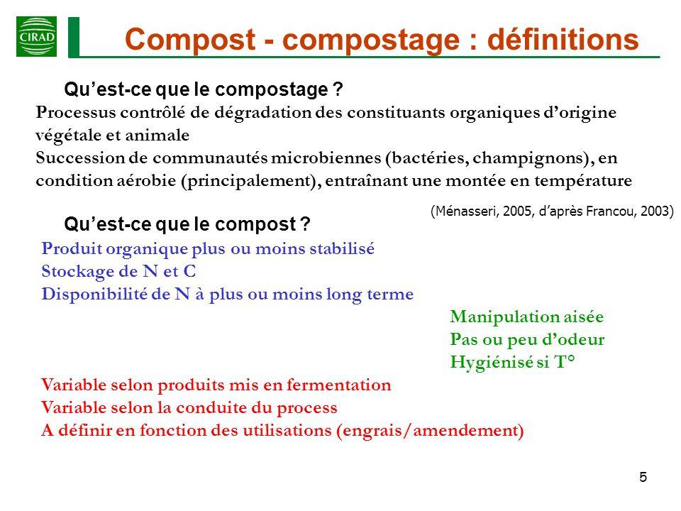 6 Intérêts du compostage GESTION DE LA FERTILITE STABILISATION DU CARBONE Intérêts du compostage attendus : - amélioration de la gestion des effluents (réduction de la pollution des eaux) - transferts de fertilité (efficacité agronomique) Intérêts du compostage attendus : - immobilisation de carbone dans le sol (diminution de leffet de serre) - contribution à la gestion des effluents (réduction de la pollution atmosphérique) Echelles : - exploitation agricole (gestion individuelle) - territoire à travers les réseaux déchanges (transferts entre exploitations) Echelles : - pays (intérêt de la France pour la gestion du CO 2 et autres gaz à effet de serre) - planétaire (Kyoto)