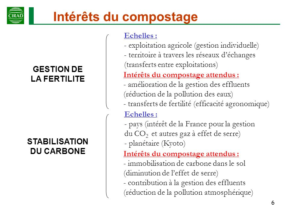 7 Problème : transfert de pollution .Pertes .
