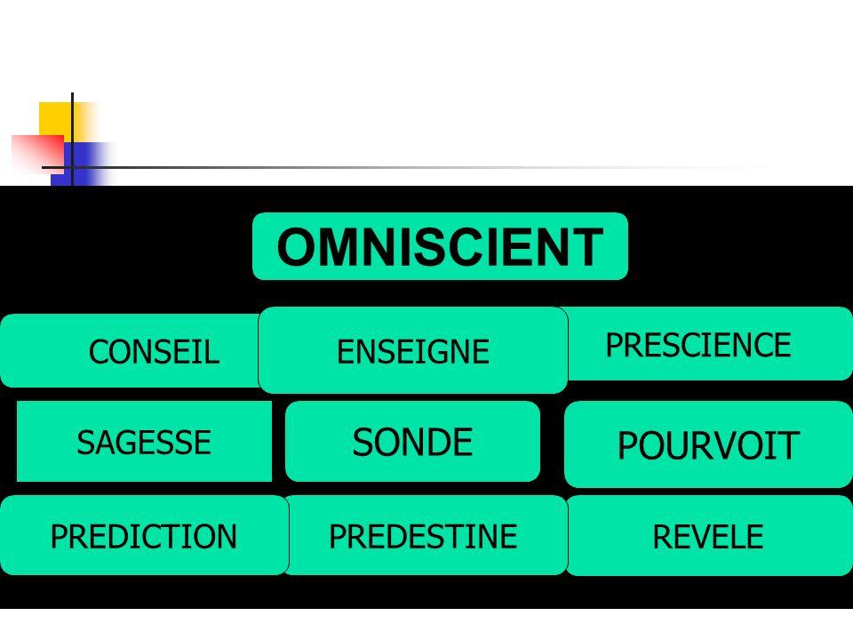 OMNISCIENT SAGESSE POURVOIT PREDESTINE PREDICTION SONDEPREDICTION ENSEIGNEREVELE PRESCIENCE CONSEIL ENSEIGNE