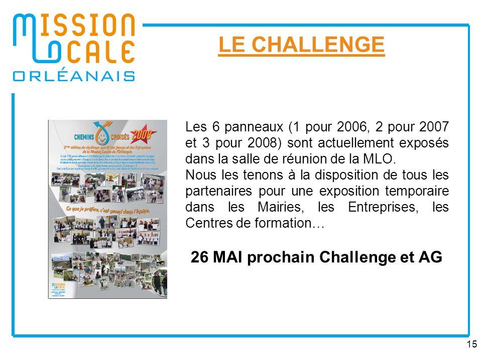 15 LE CHALLENGE Les 6 panneaux (1 pour 2006, 2 pour 2007 et 3 pour 2008) sont actuellement exposés dans la salle de réunion de la MLO.